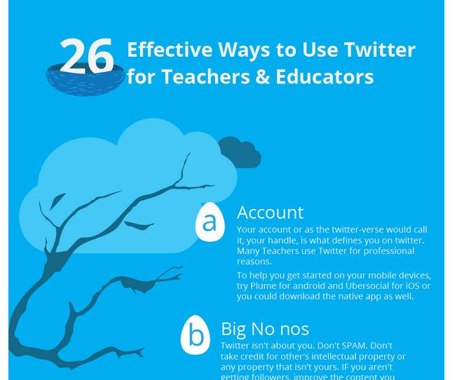 Twitter 26 Ways - 2