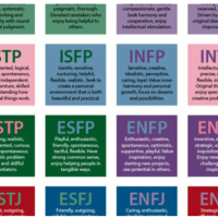 Friday FunLink - Myers-Briggs Type Charts for Pop Culture Figures and Stephen Colbert!