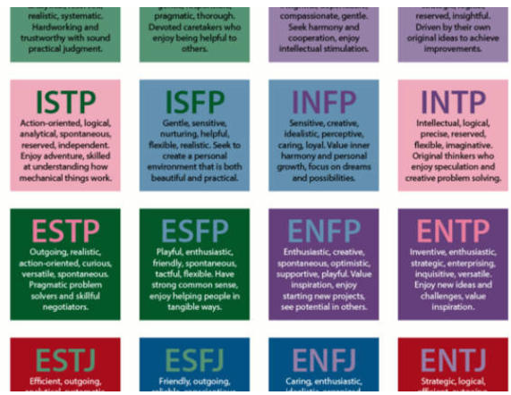 Friday FunLink – Myers-Briggs Type Charts for Pop Culture